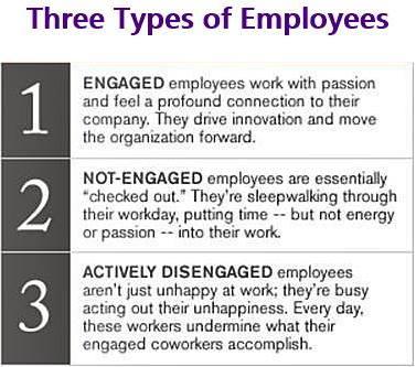 University Worker Types